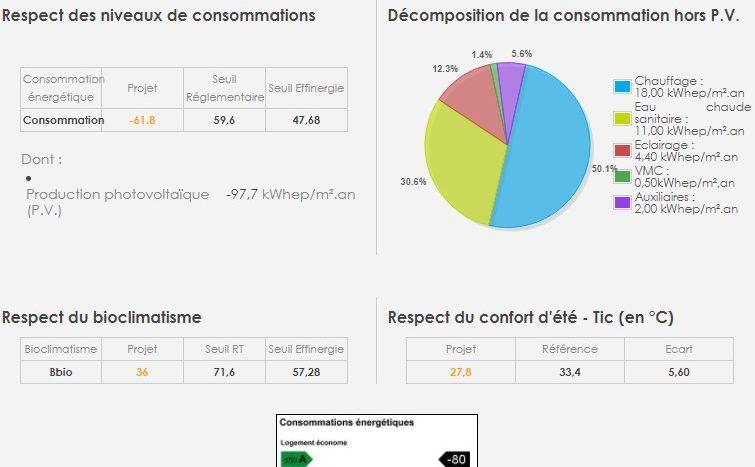 faire-construire-en-aquitaine_maison-energie-positive_maison-verte_rt2012_rt2020_constructeur-maison-dordogne_constructeur-maison-correze_constructeur-maison-lot_maisons-alienor