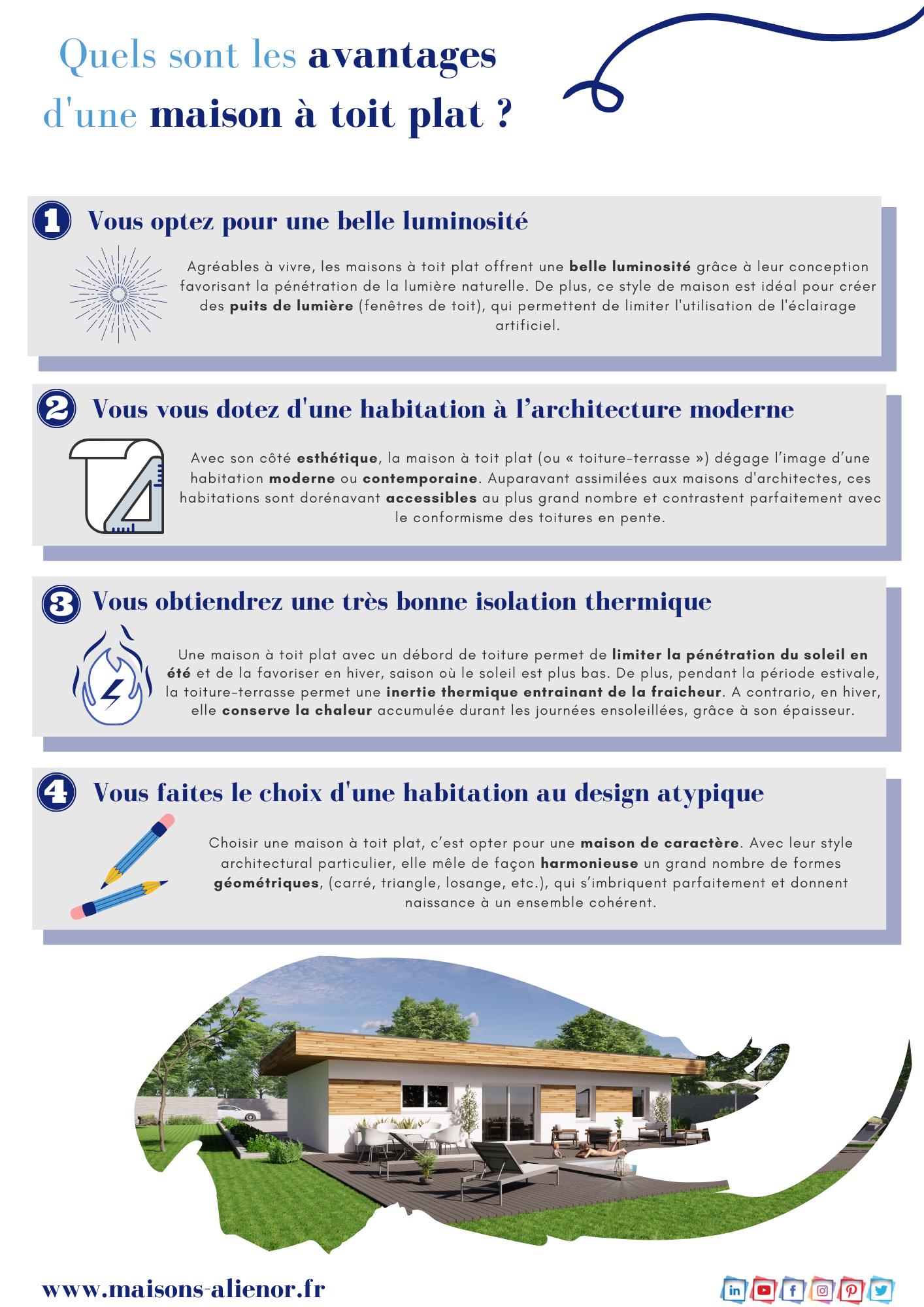quels-sont-les-avantages-d-une-maison-a-toit-plat-votre-constructeur-de-maisons-individuelles-maisons-aliénor-périgord-dordogne-corrèze-1