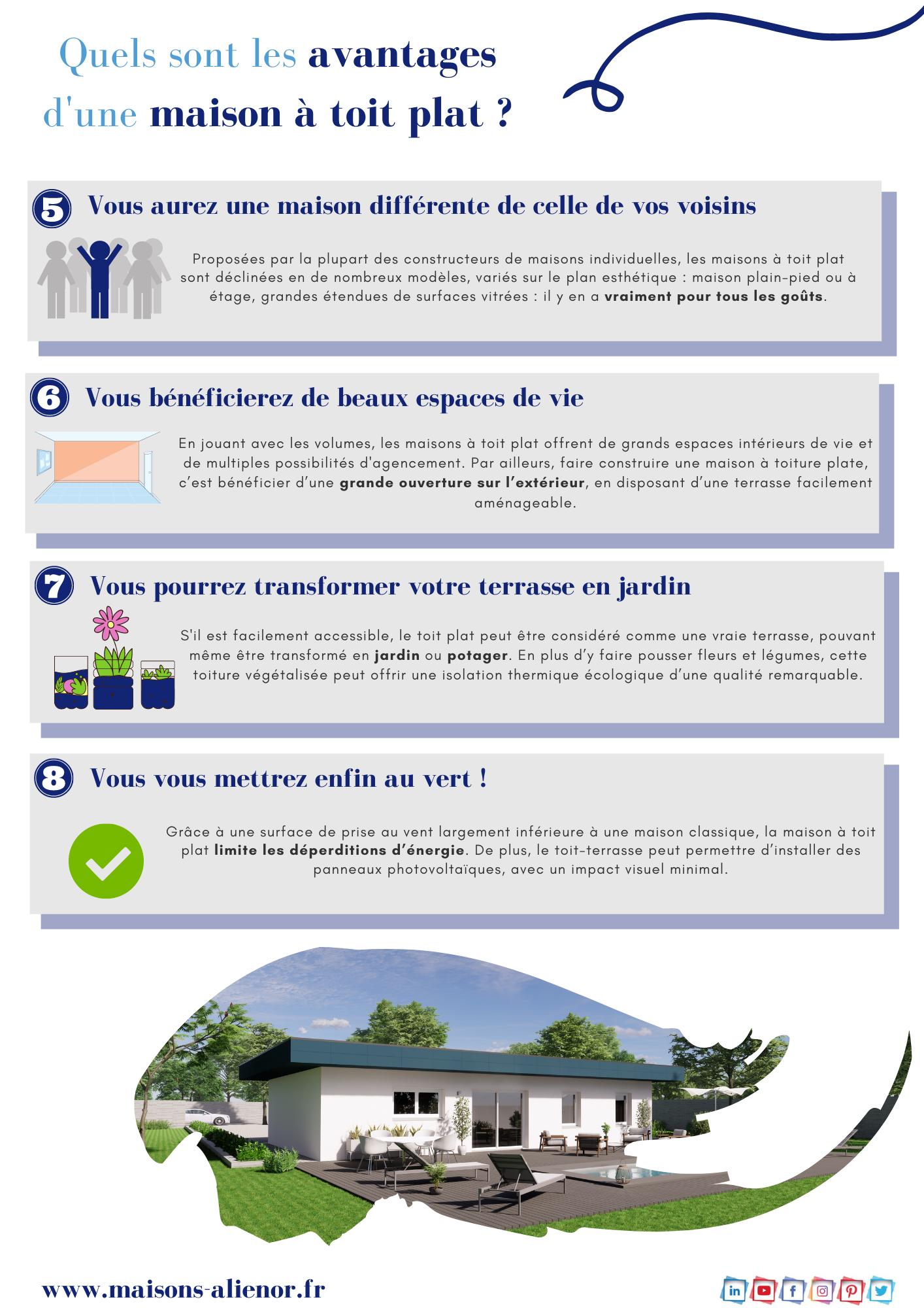 quels-sont-les-avantages-d-une-maison-a-toit-plat-votre-constructeur-de-maisons-individuelles-maisons-aliénor-périgord-dordogne-corrèze-3